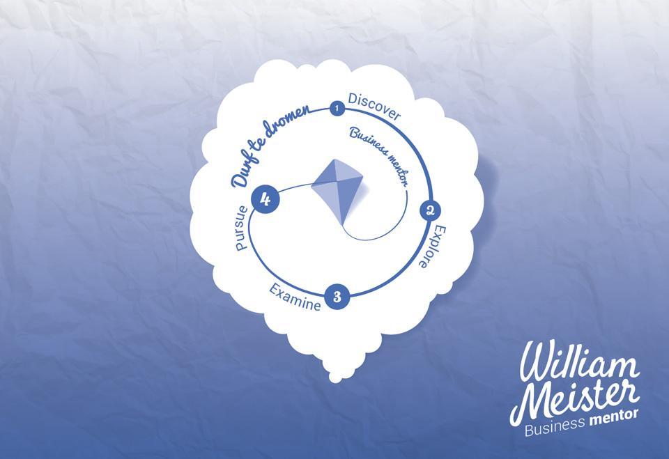 Infographic werkwijze DEEP steps